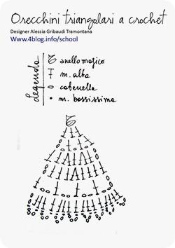 Scuola Uncinetto: Schema orecchini triangolari a crochet