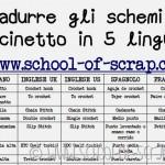 Scuola di Uncinetto: come tradurre gli schemi da inglese UK, inglese US, francese e spagnolo