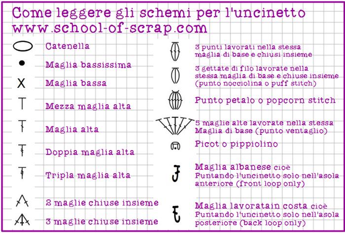 Leggere Schemi Elettrici : Leggere schemi elettrici quadri